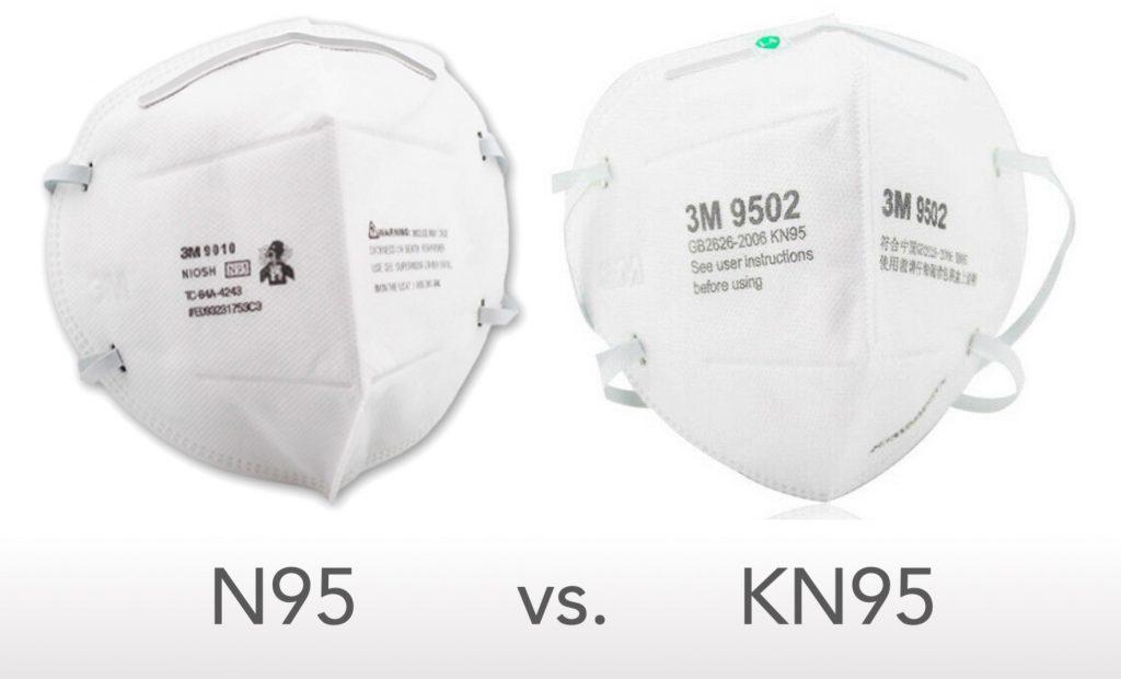 masques FFP2, N95 et KN95